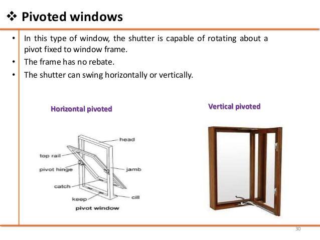 Chapter 6 doors, windows & ventilators